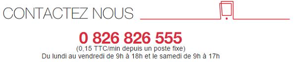 contact service client franfinance prêt