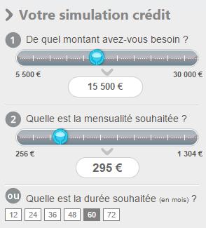 simulation financo crédit