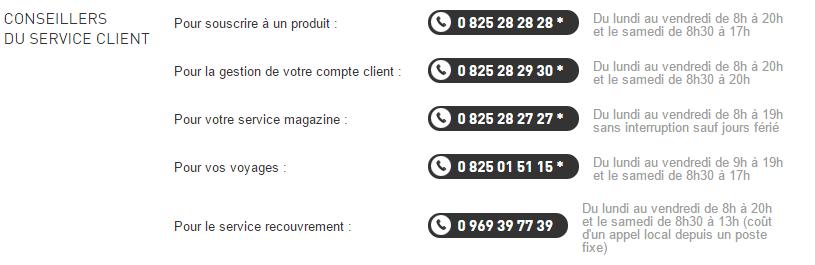 téléphone service client Banque Accord