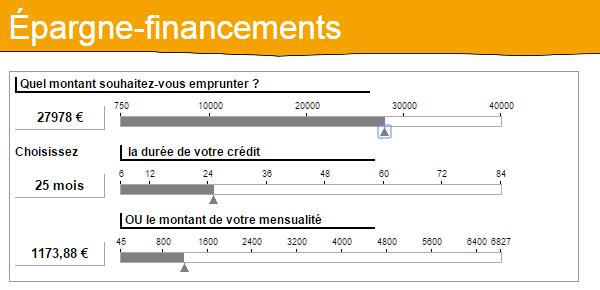 simulation de crédit Maif
