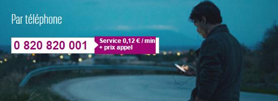 téléphone BNP Paribas