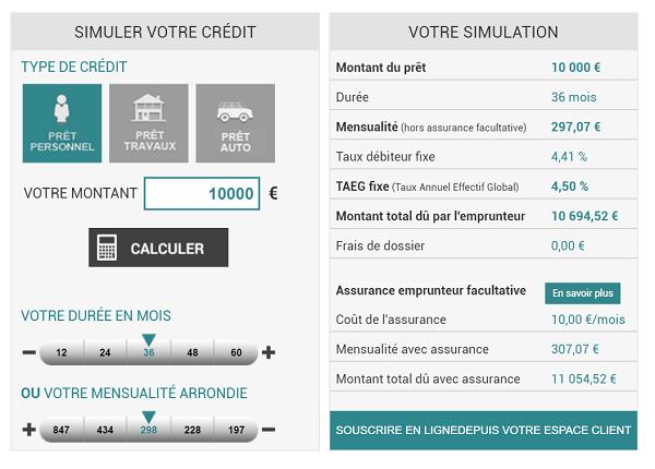 simulation de crédit BforBank