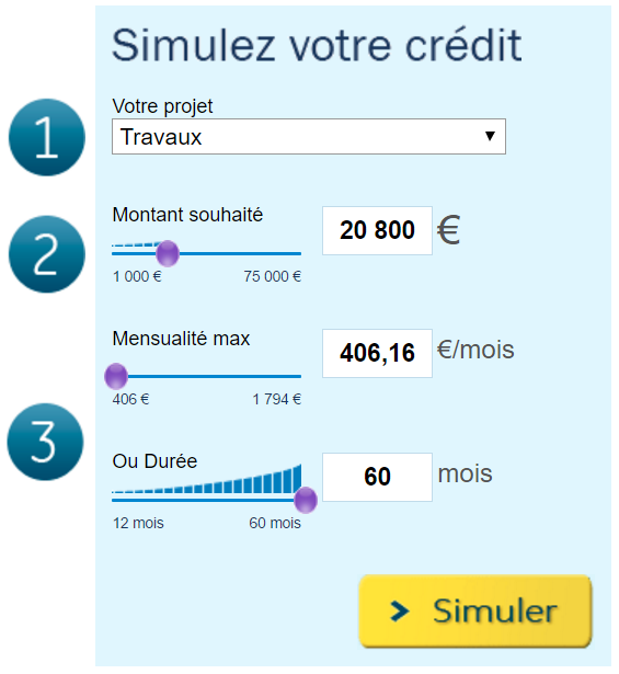 simulation de crédit GE Money Bank DOM TOM