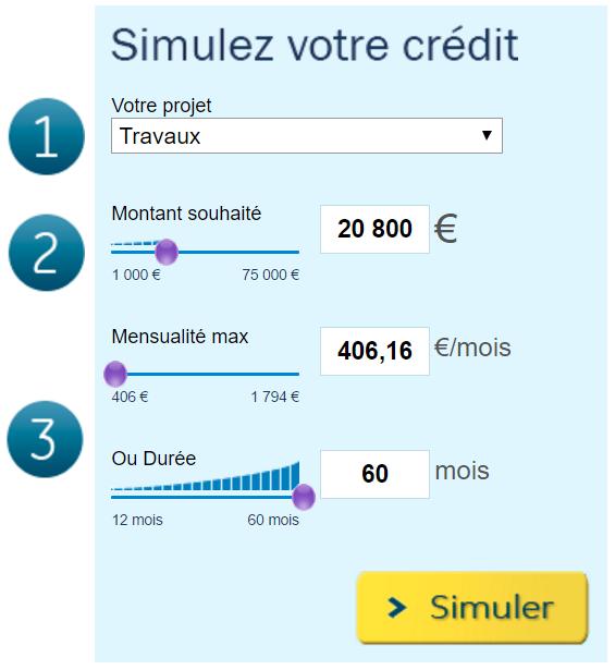 simulation de crédit GE Money Bank DOM TOM